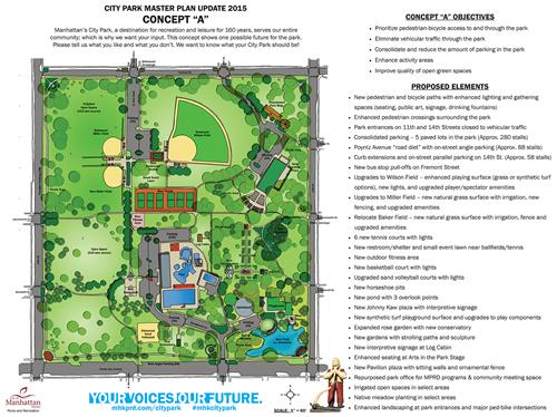 The City Park Master Plan update concept A