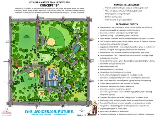 The City Park Master Plan update concept B