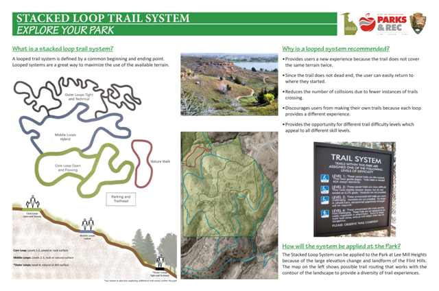 PublicMeeting4_StackedLoopTrailSystem